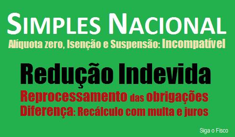 Simples Nacional: Redução indevida gera multas, juros e reprocessamento de obrigações 4
