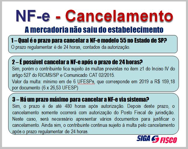 NF-e - Regras de cancelamento 7