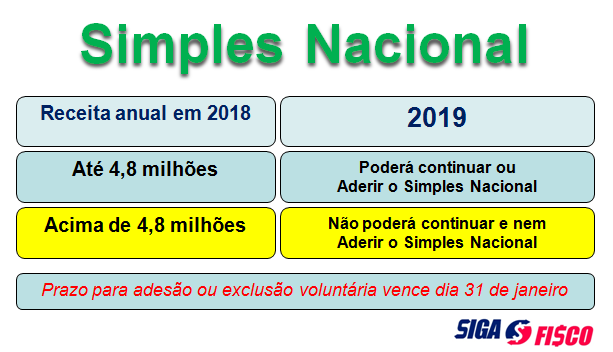 Receita Federal exclui devedores do Simples Nacional 11