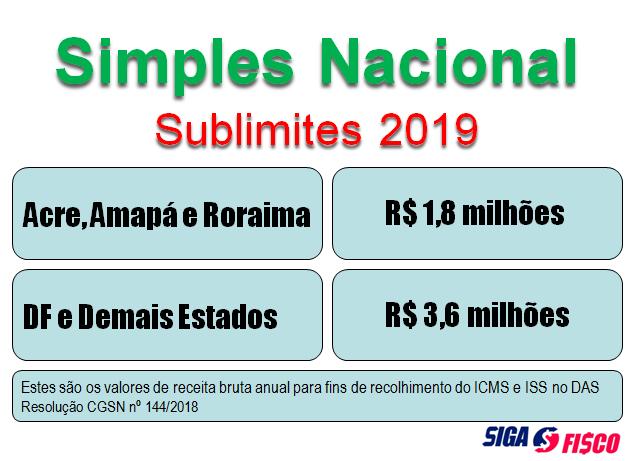 Simples Nacional 2019: Adesão e sublimites 9