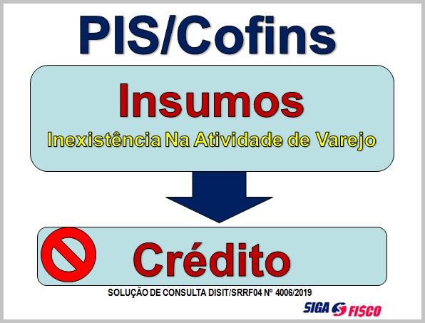 PIS/Cofins – Varejo não tem crédito sobre insumos 2
