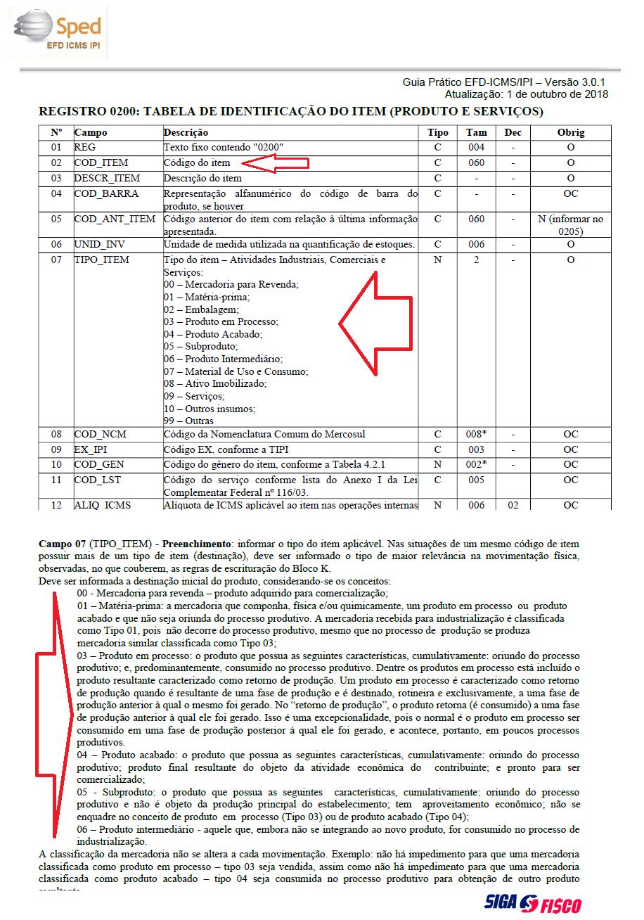 EFD-ICMS/IPI - Bloco K deve ser informado mensalmente pelo industrial e atacadista 18