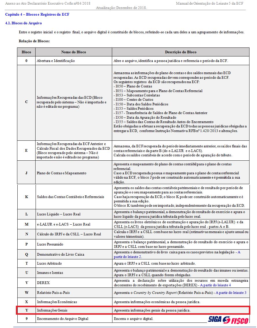 Inconsistência entre DIRPF e ECF gera fiscalização 7