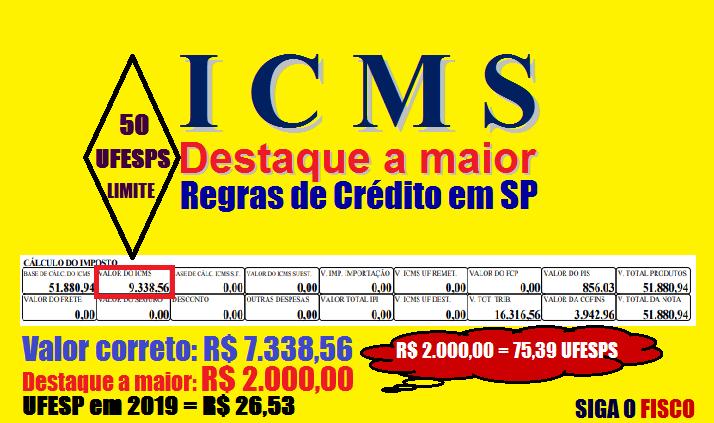 SP: Como recuperar valor de ICMS destacado a maior em nota fiscal 2