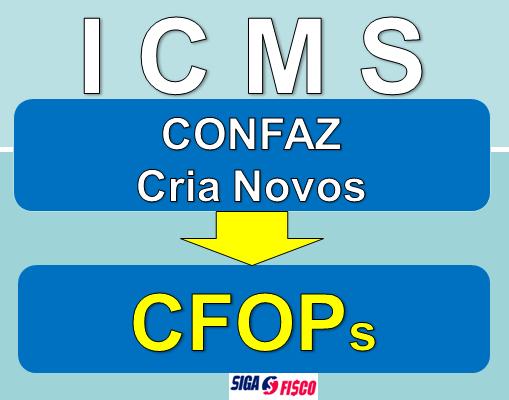 ICMS – CONFAZ cria novos CFOPs 6