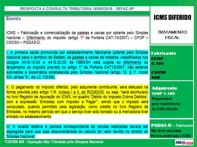 ICMS diferido aplica-se ao Simples Nacional 13