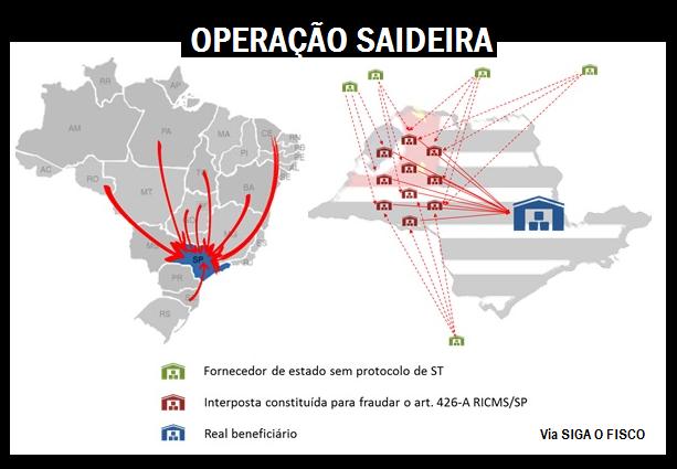 ICMS sobre bebidas quentes é alvo de fiscalização em São Paulo 2