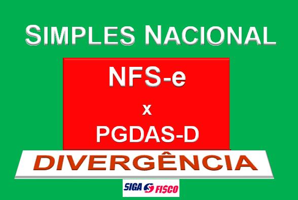 Prefeitura de São Paulo notifica Simples Nacional com indícios de irregularidades 1