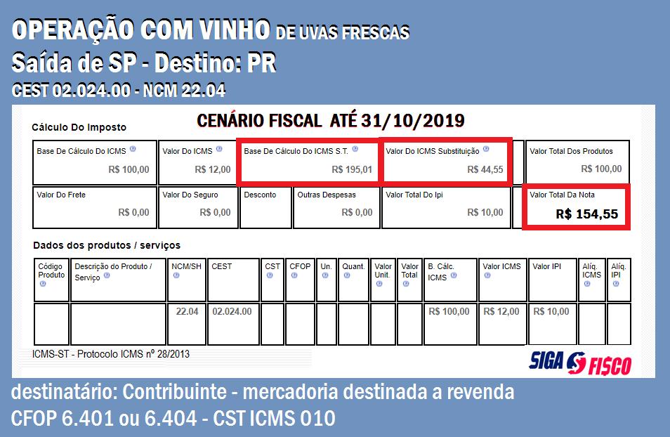 ICMS-ST não será calculado nas operações com Vinhos destinadas ao Paraná 2