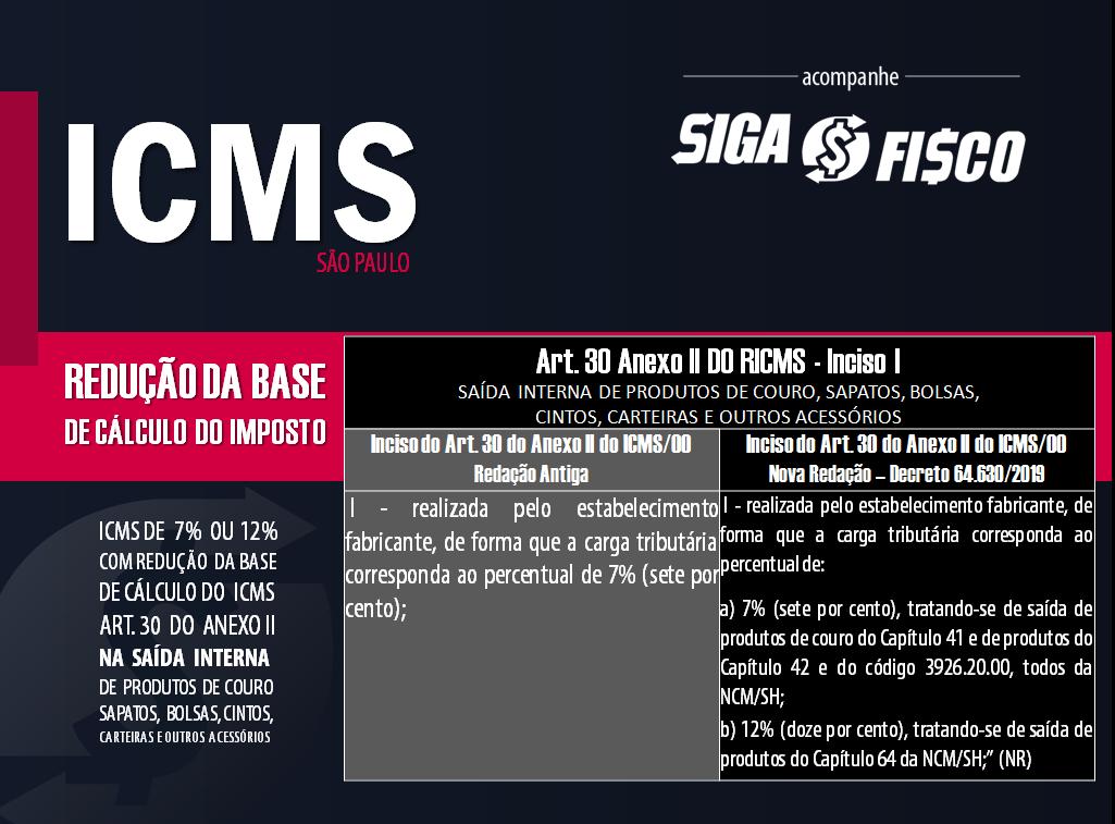ICMS: Indústria de calçados em SP terá carga tributária de até 3,5% 3