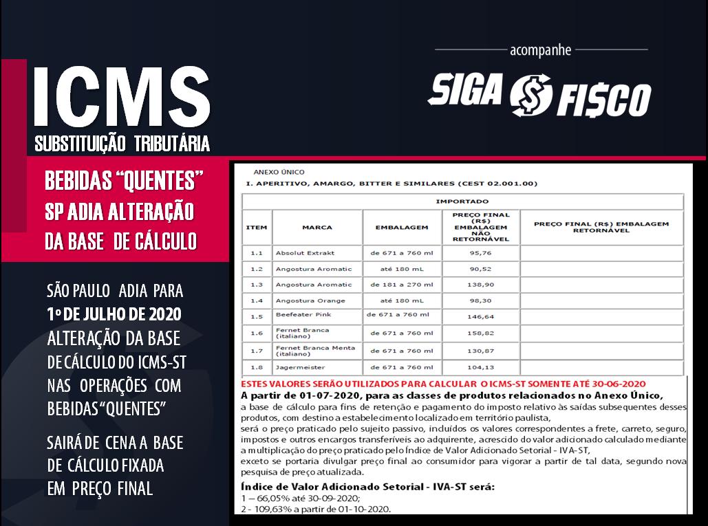 """ICMS-ST – SP adia alteração da Base de Cálculo nas operações com bebidas """"quentes"""" 2"""