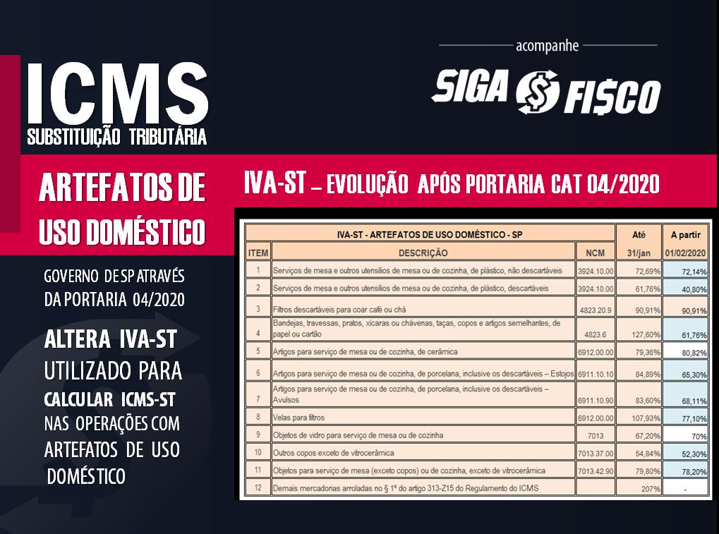 ICMS-ST: SP divulga novo IVA-ST para Artefatos de uso doméstico 11