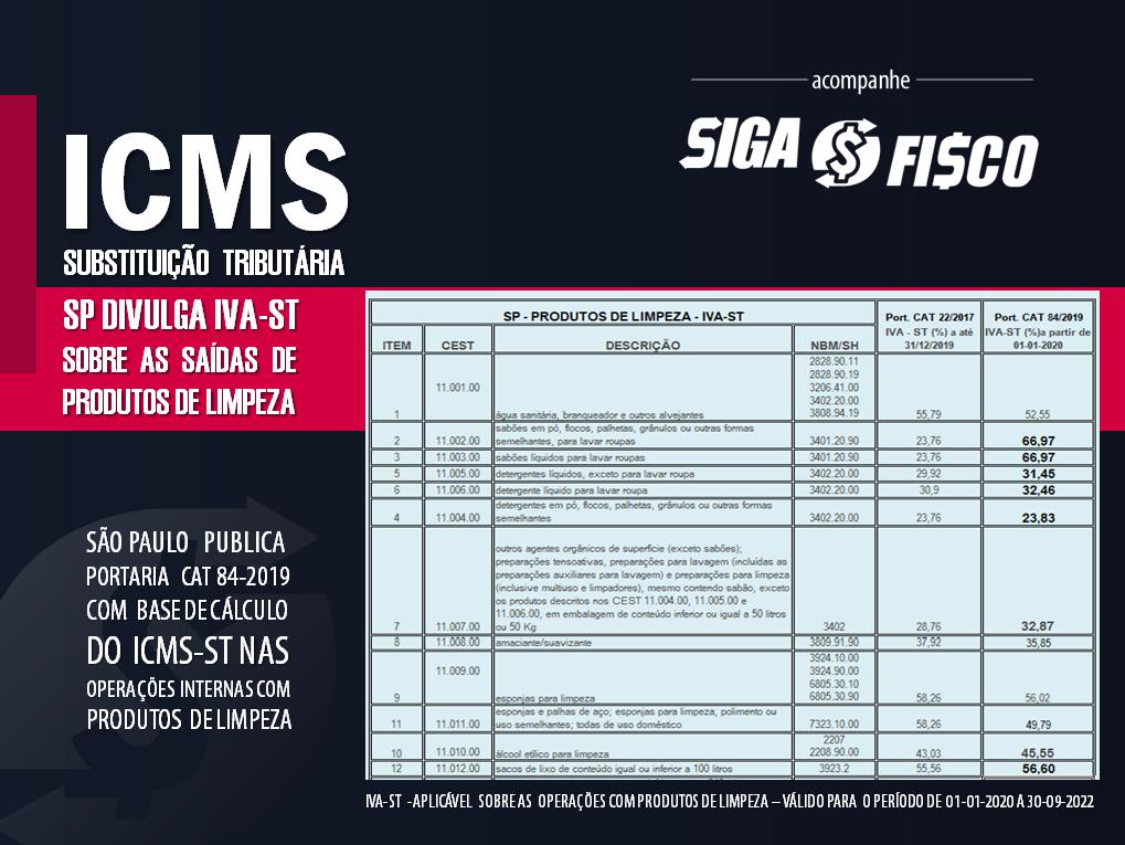 ICMS-ST – SP Divulga base de cálculo sobre a saída de produtos de limpeza 2