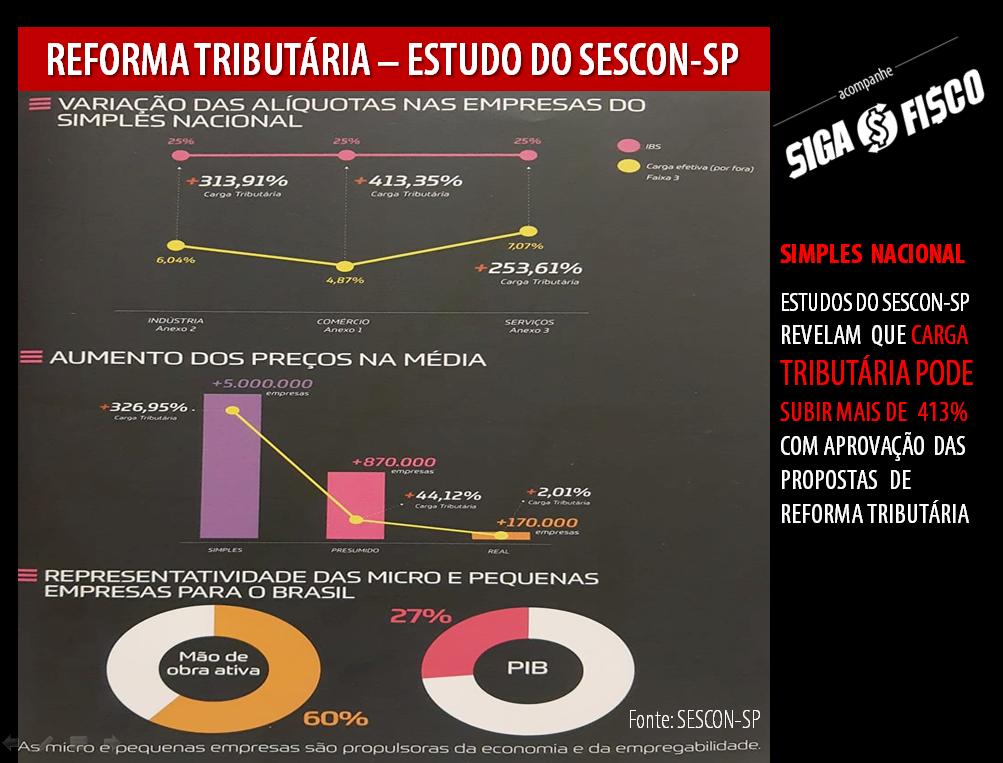 Reforma Tributária: Ameaça aumentar a carga tributária em mais de 400% 3