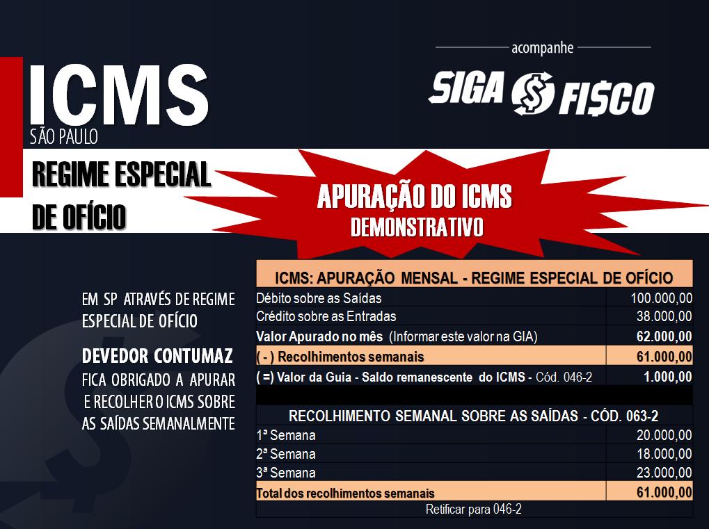 ICMS: SP impõe ao Devedor Contumaz recolhimento semanal do imposto 2