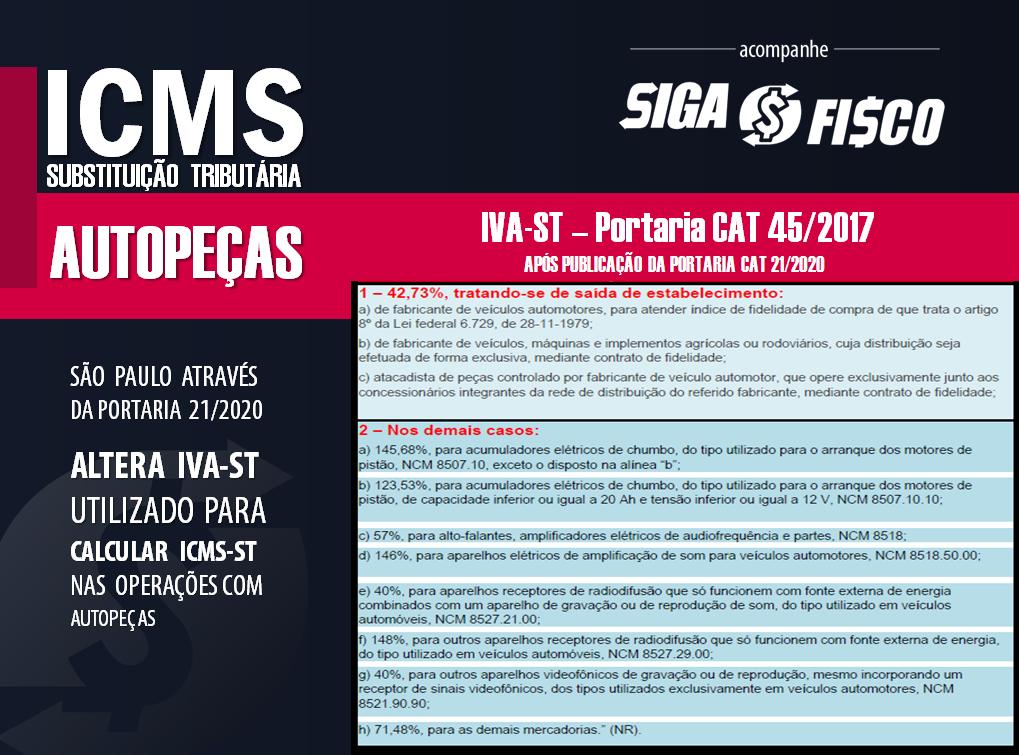 ICMS-ST sobre autopeças sofre alteração do IVA-ST em SP 5