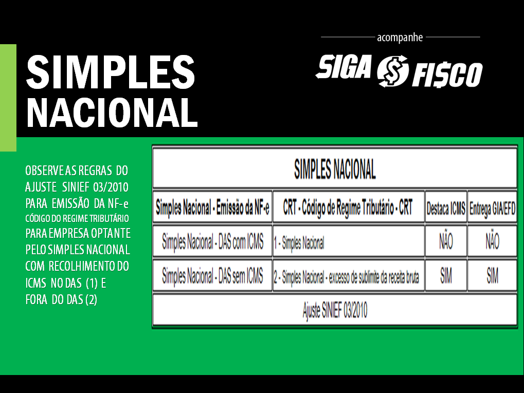 ICMS: Reenquadramento do contribuinte paulista no Simples Nacional depende de solicitação 3