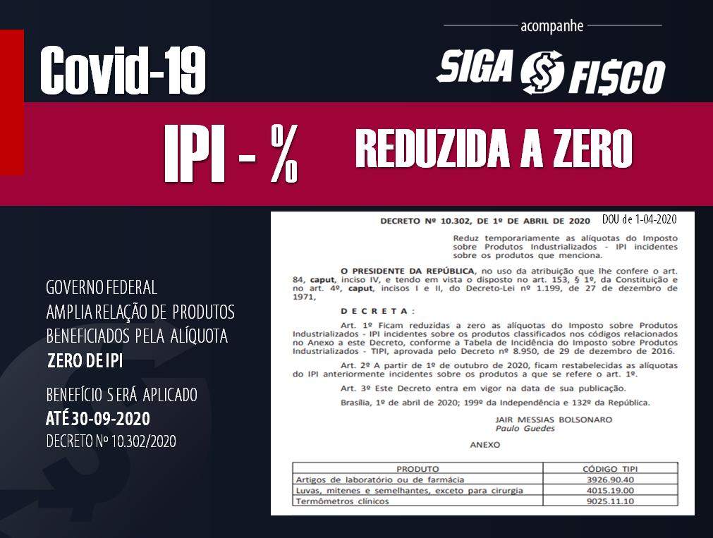 Covid-19: Governo amplia relação de produtos beneficiados pela alíquota zero de IPI 1