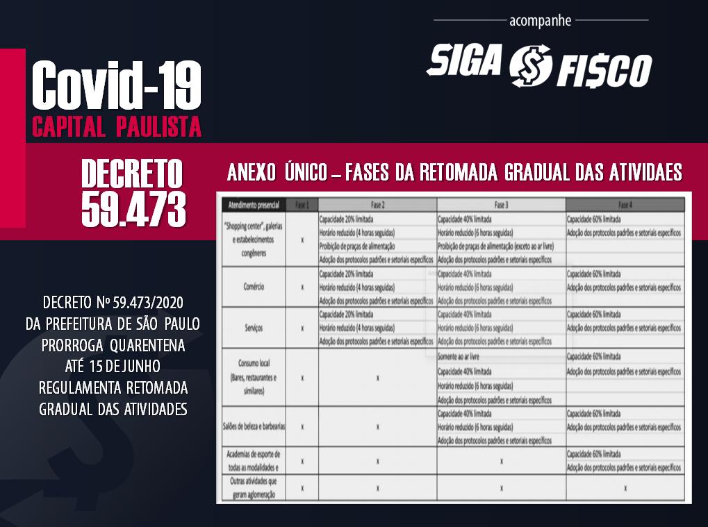 Covid-19: Prefeitura de São Paulo regulamenta Plano de retomada gradual das atividades 3