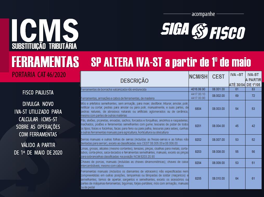 ICMS-ST: SP divulga novo IVA-ST sobre ferramentas com aplicação imediata 2