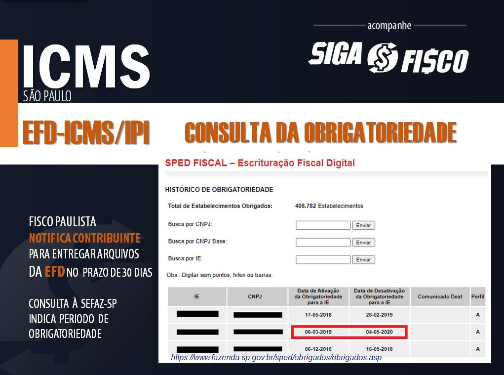 EFD-ICMS: Falta de entrega provoca Notificação em SP 2