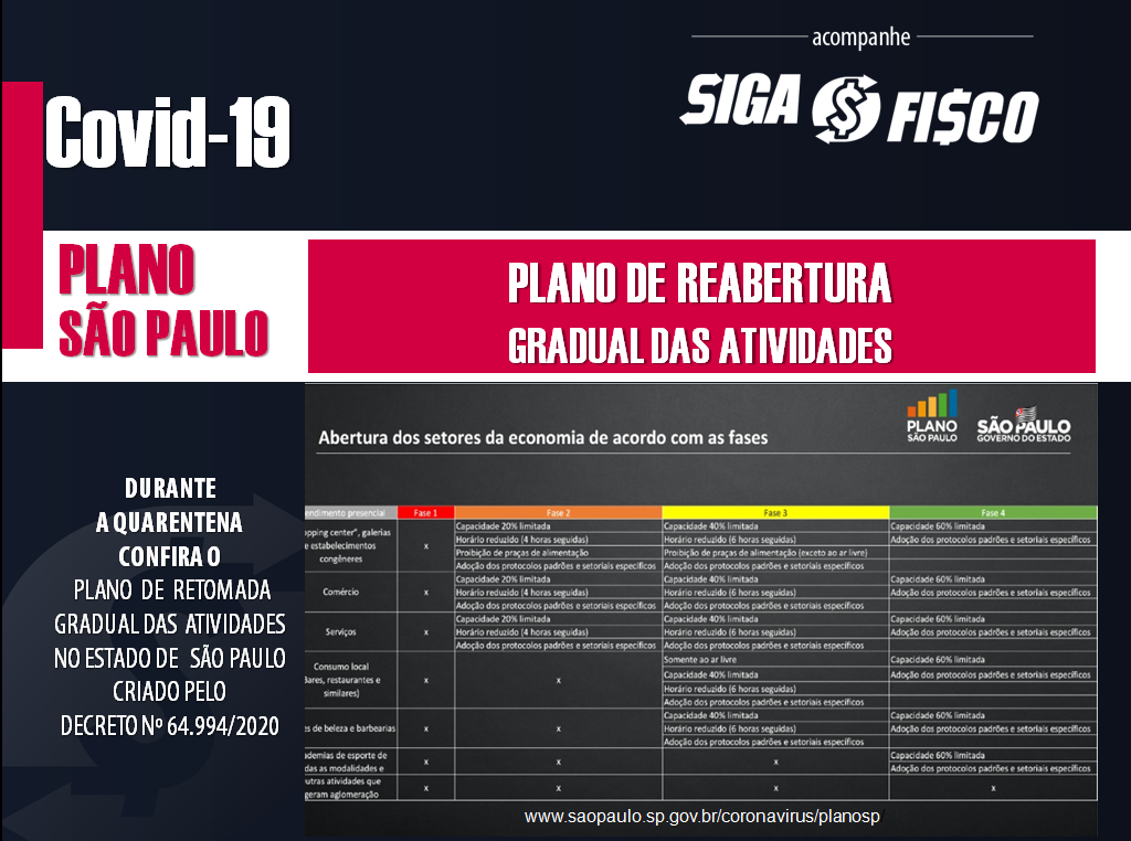 Covid-19: Governo do Estado de São Paulo estende quarentena até dia 28 de junho 3