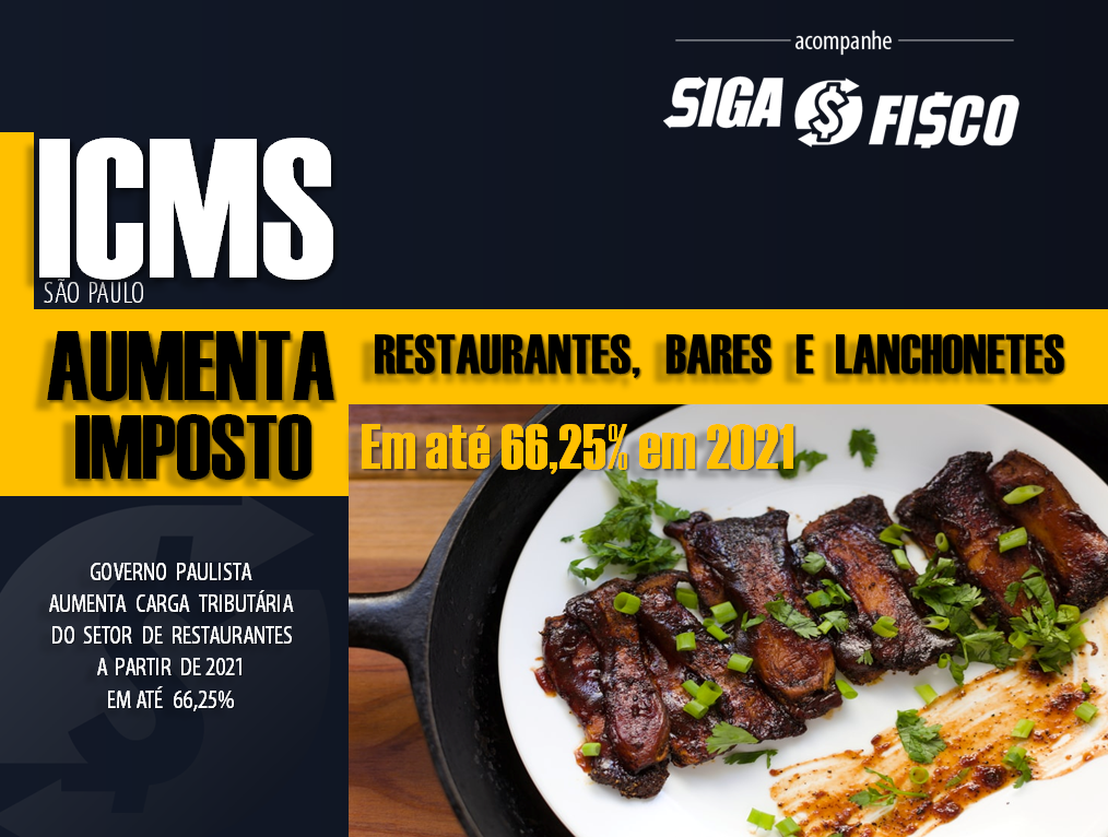 ICMS dos Restaurantes em SP pode subir até 66,25% em 2021 1