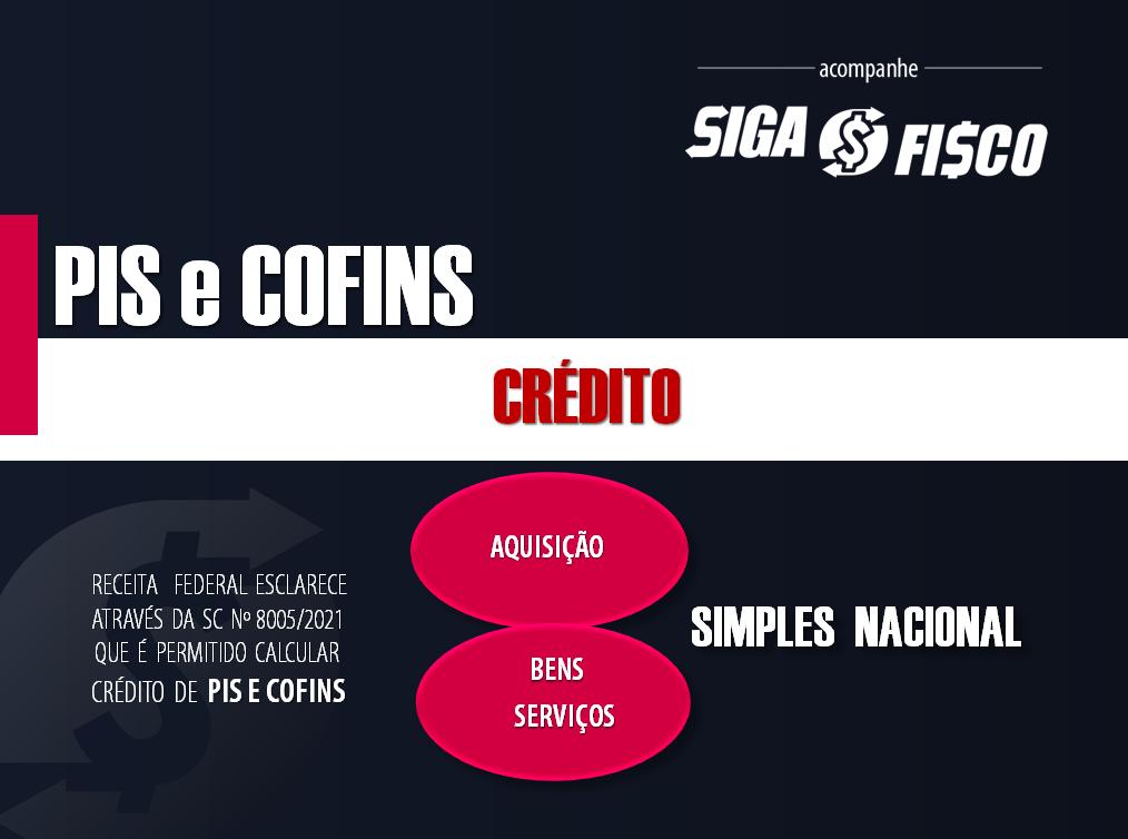 PIS/Cofins: Crédito na aquisição do Simples Nacional 1