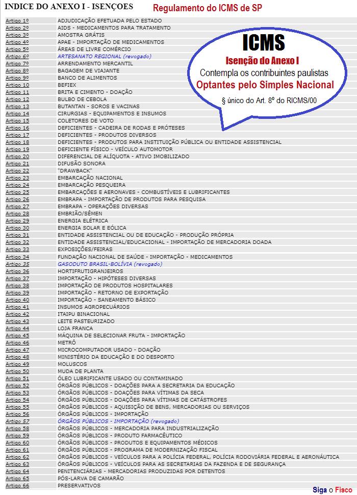 Simples Nacional e a Isenção do ICMS em São Paulo 6