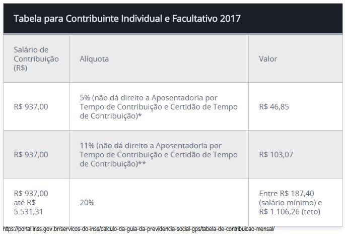 Personal Trainer: Carga tributária poderá aumentar em mais de 1394% em 2018 9
