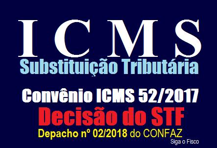ICMS-ST: CONFAZ torna público suspensão de cláusulas do Convênio ICMS 52/2017 pelo STF 2