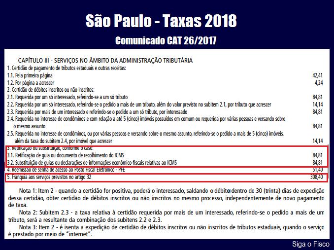 Governo paulista divulga UFESP e taxas para 2018 4