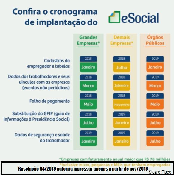 eSocial - ME - EPP e MEI poderão ingressar a partir de novembro/2018 4