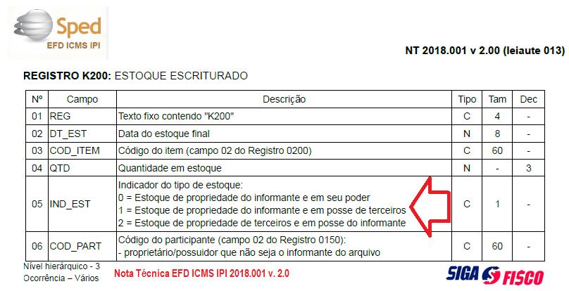 EFD-ICMS/IPI - Bloco K deve ser informado mensalmente pelo industrial e atacadista 11