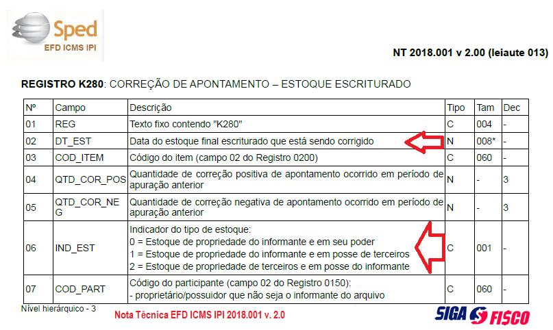 EFD-ICMS/IPI - Bloco K deve ser informado mensalmente pelo industrial e atacadista 12