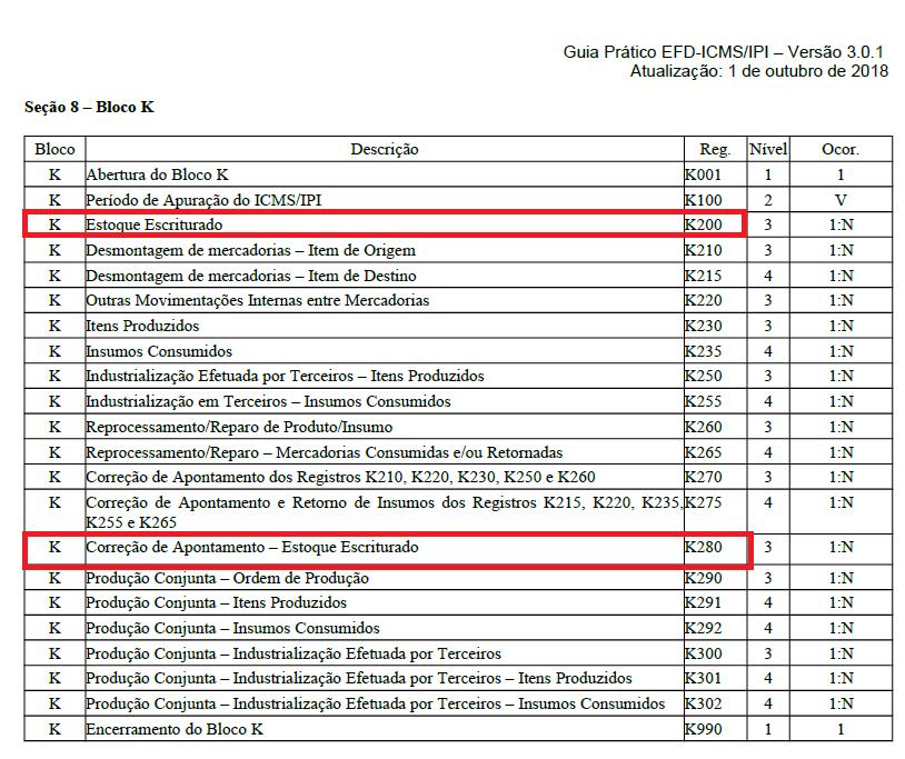 EFD-ICMS/IPI - Bloco K deve ser informado mensalmente pelo industrial e atacadista 9
