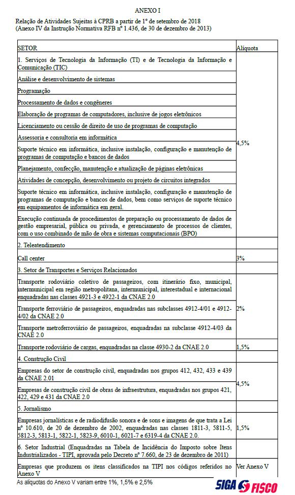 CPRB - Opção 2019 pela desoneração da folha de pagamento 4