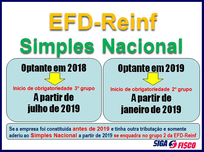 EFD-Reinf: esclarecimentos para atender a obrigação 13
