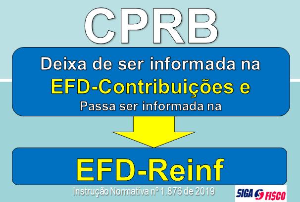 Obrigados a EFD-Reinf deixam de informar a CPRB na EFD-Contribuições 2