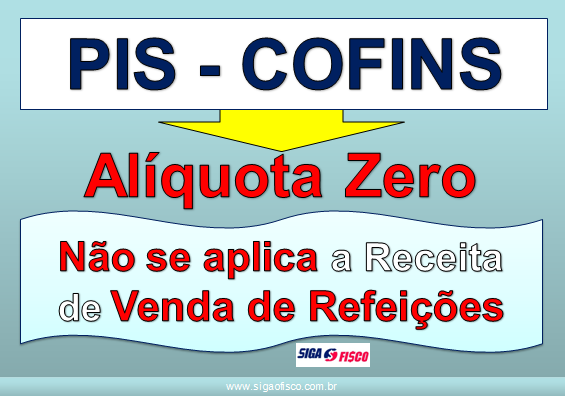 PIS/COFINS – Alíquota zero não se aplica as vendas de refeições 2