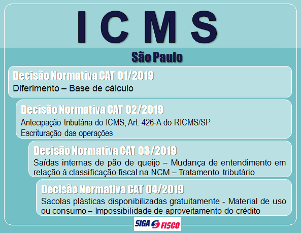 ICMS - Decisões Normativas impactam operações em SP 1