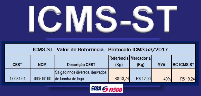 ICMS-ST – CONFAZ divulga valor de referência para produtos alimentícios 2