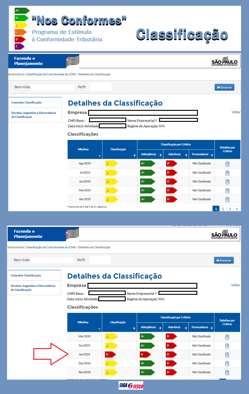 "ICMS: Programa ""Nos Conformes"" classifica Contribuintes em SP 3"