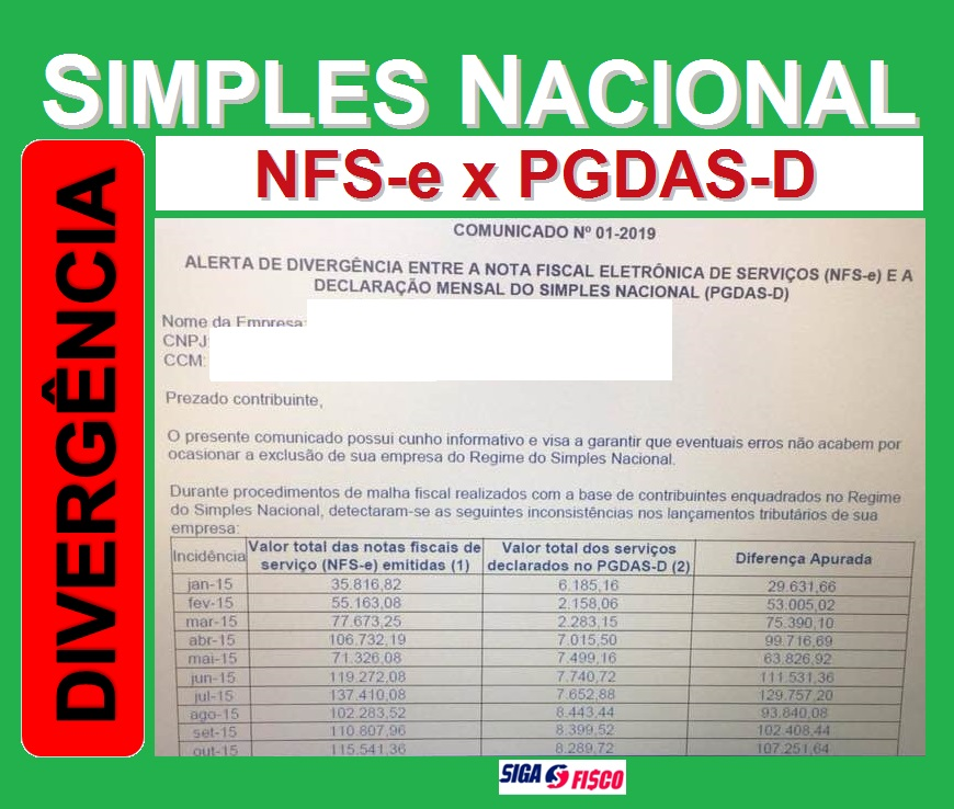 Prefeitura de São Paulo notifica Simples Nacional com indícios de irregularidades 2