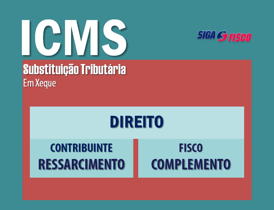 É grave o estado do ICMS-ST após decisão do STF 2