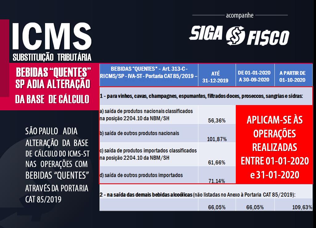 """ICMS-ST – SP adia alteração da Base de Cálculo nas operações com bebidas """"quentes"""" 6"""