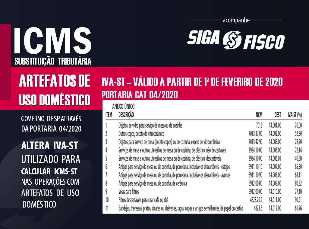ICMS-ST: SP divulga novo IVA-ST para Artefatos de uso doméstico 2