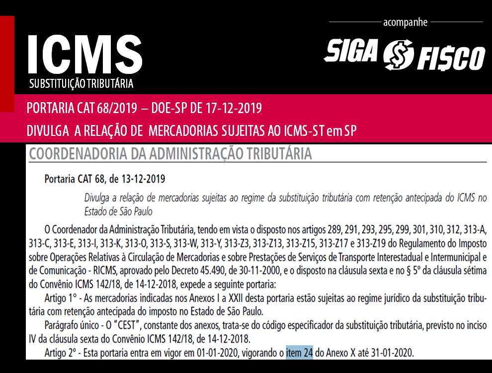 ICMS-ST: Afinal Vinho sairá da Substituição Tributária em SP? 3