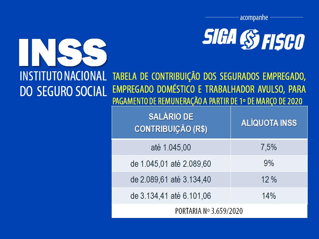 INSS: Portaria atualiza Tabela de Contribuição de 2020 3