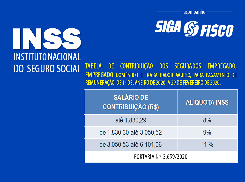 INSS: Portaria atualiza Tabela de Contribuição de 2020 2